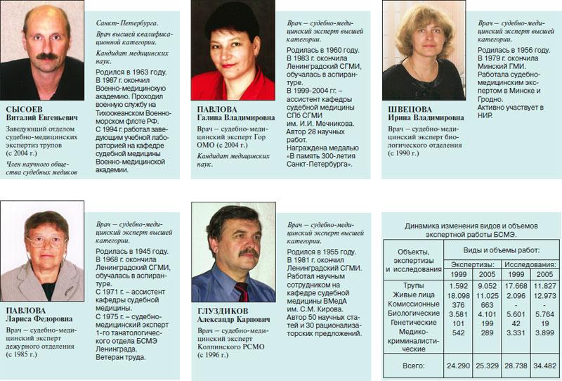 Клиника о в надежных руках краснодар официальный сайт