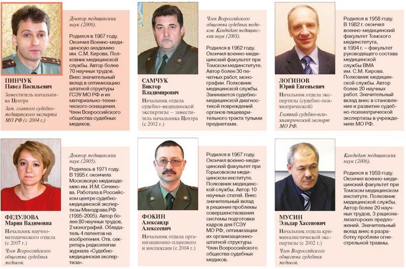 медицинские препараты для улучшения потенции Ханты-Мансийск